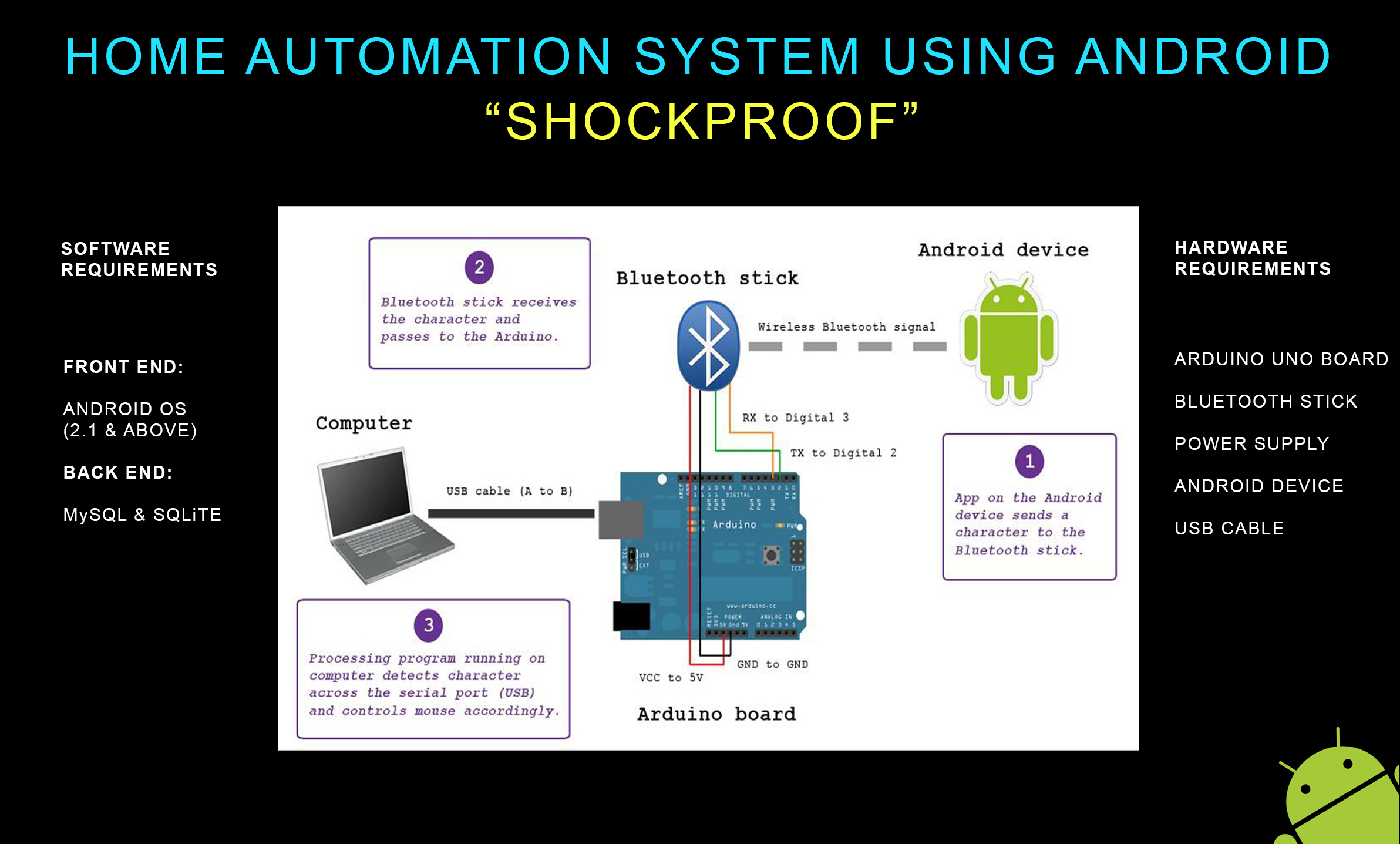 Android home automation projects
