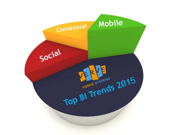 Redefining trends in BI that are set to explode in 2015