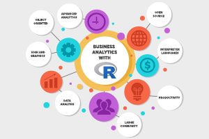 How Data Science and R boost the business analytical model