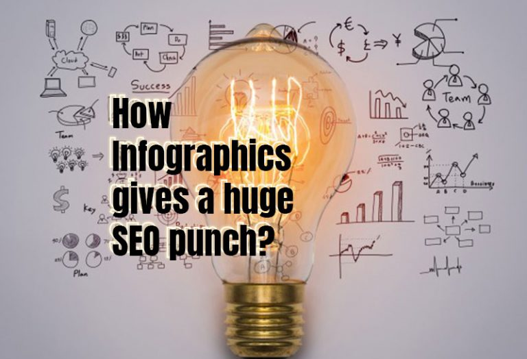How Infographics gives a huge SEO punch?